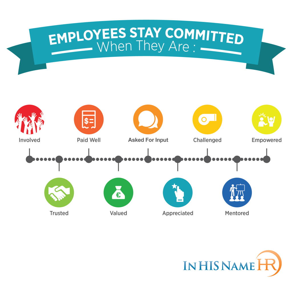 Employee Commitment Series
